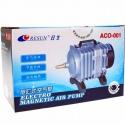 Resun Pompa Napowietrzająca NEW - ACO 001